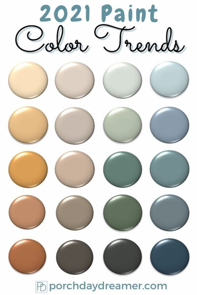 2021 Cabinet Color Trends: Goodbye Gray!