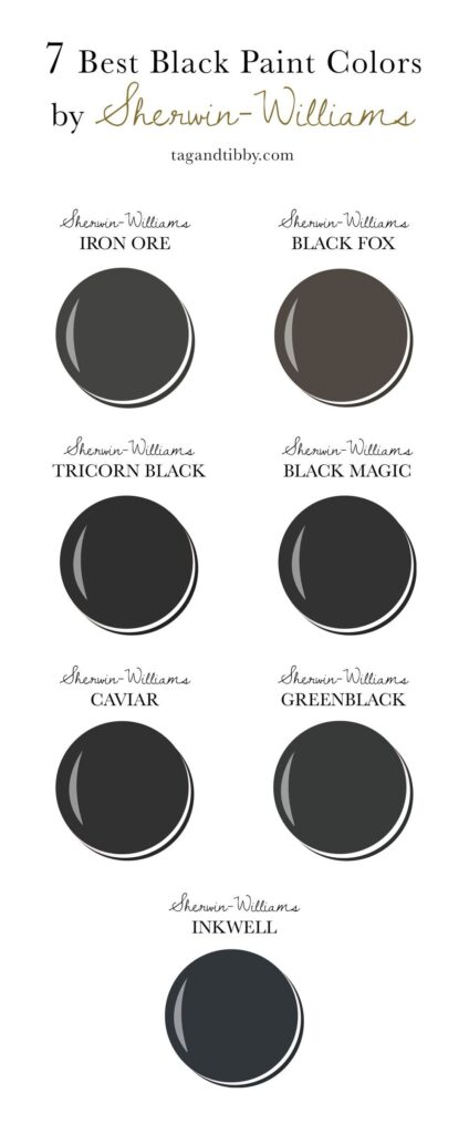 7 Best Black Paint Colors By Sherwin-Williams  — Tag & Tibby Design